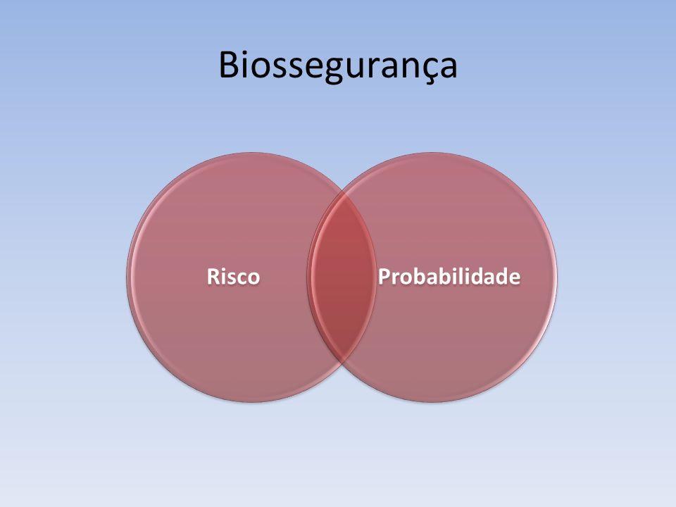 Biossegurança Risco Probabilidade