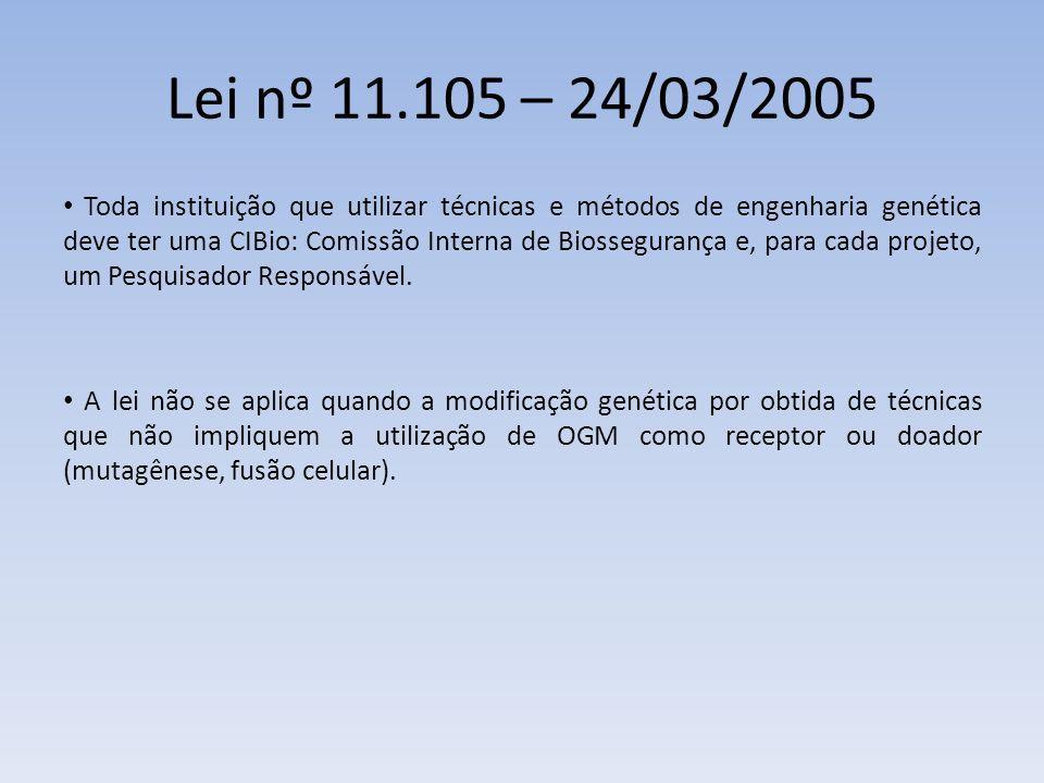 Lei nº 11.105 – 24/03/2005