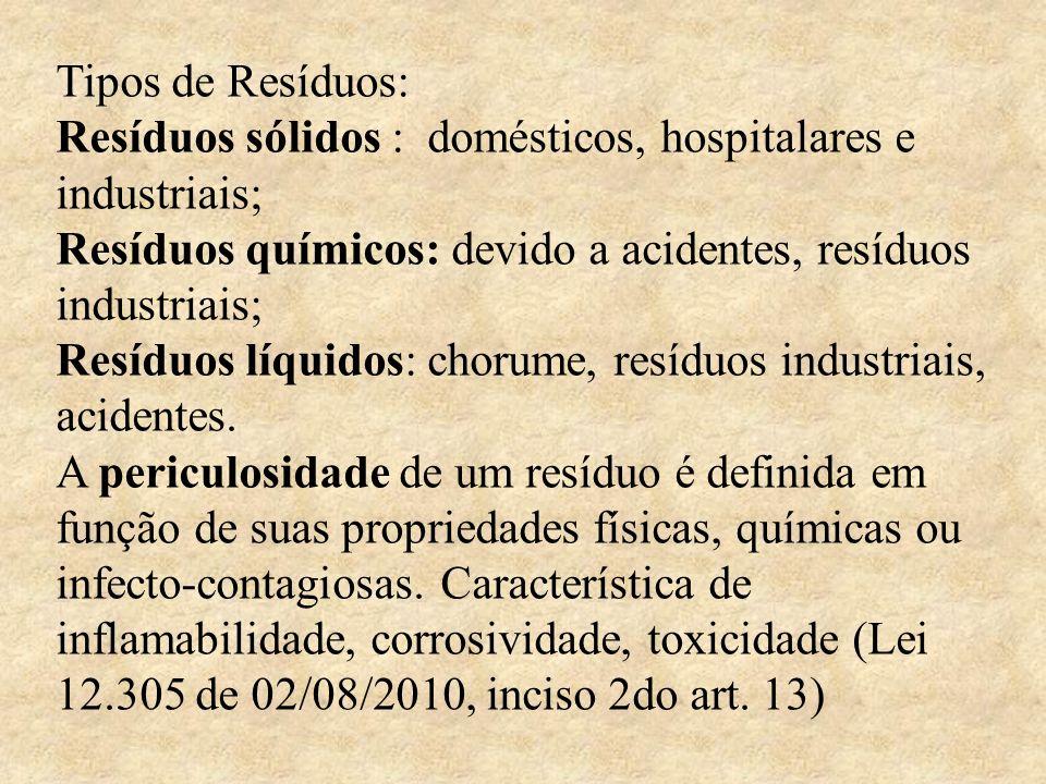 Tipos de Resíduos: Resíduos sólidos : domésticos, hospitalares e industriais; Resíduos químicos: devido a acidentes, resíduos industriais;