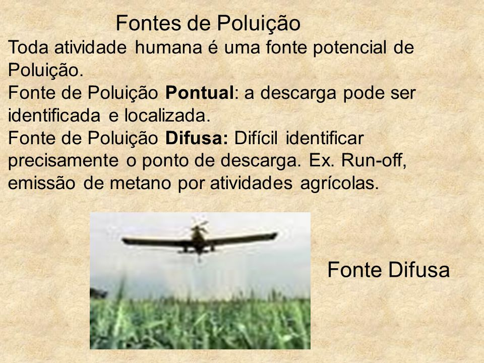 Fontes de Poluição Fonte Difusa
