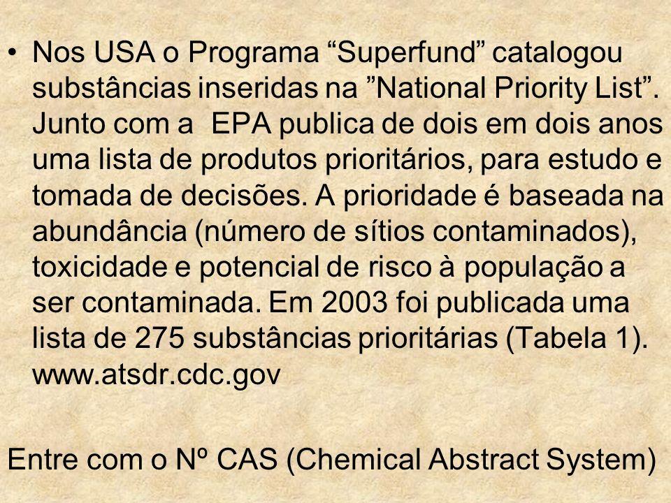Nos USA o Programa Superfund catalogou substâncias inseridas na National Priority List . Junto com a EPA publica de dois em dois anos uma lista de produtos prioritários, para estudo e tomada de decisões. A prioridade é baseada na abundância (número de sítios contaminados), toxicidade e potencial de risco à população a ser contaminada. Em 2003 foi publicada uma lista de 275 substâncias prioritárias (Tabela 1). www.atsdr.cdc.gov