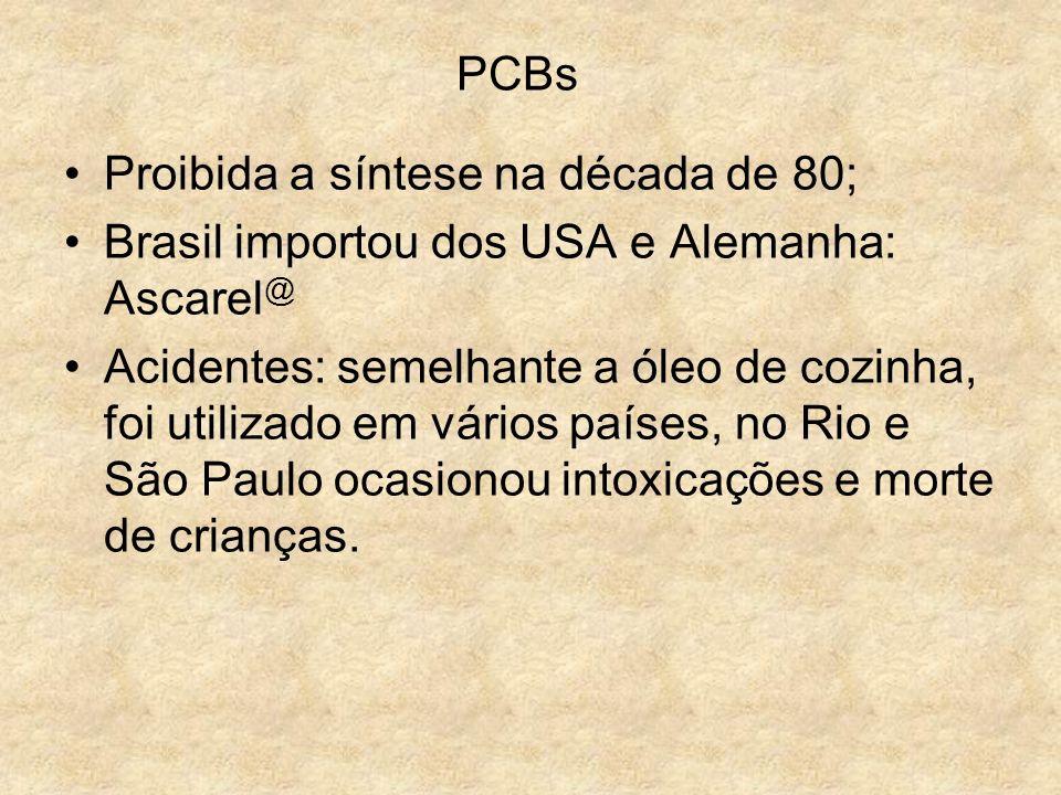 PCBs Proibida a síntese na década de 80; Brasil importou dos USA e Alemanha: Ascarel@