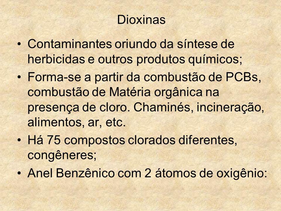 Dioxinas Contaminantes oriundo da síntese de herbicidas e outros produtos químicos;