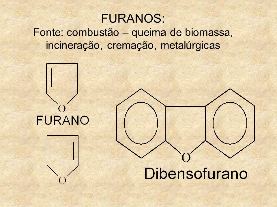 FURANOS: Fonte: combustão – queima de biomassa, incineração, cremação, metalúrgicas