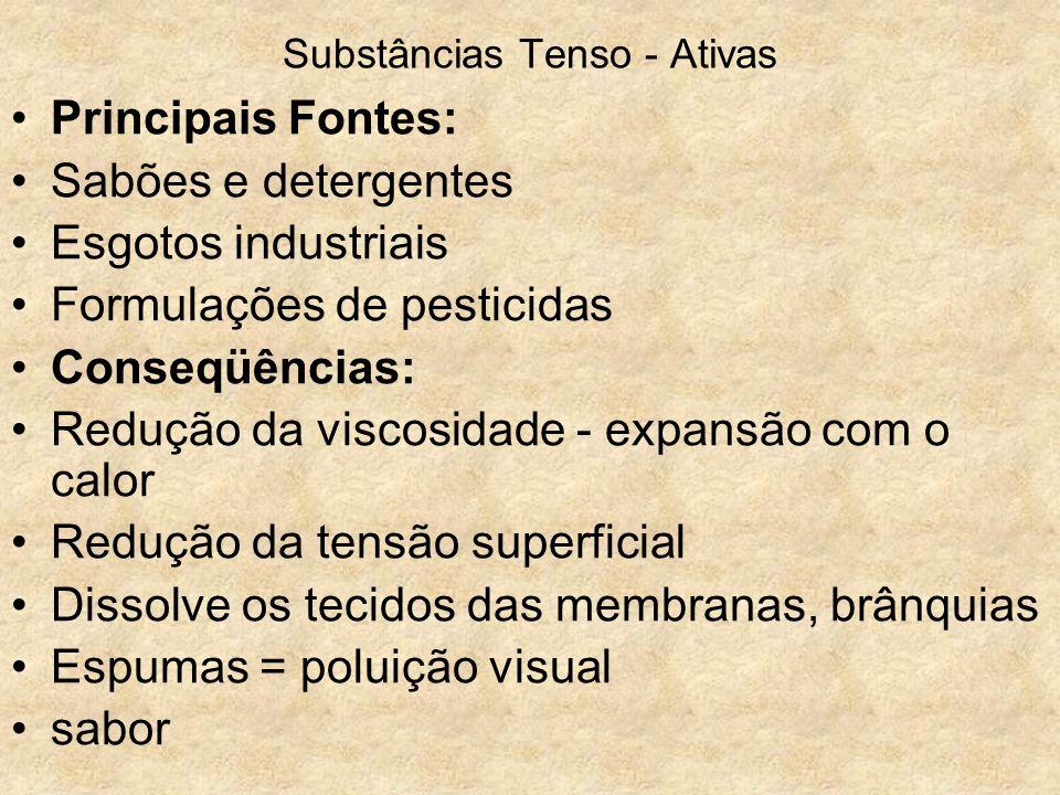 Substâncias Tenso - Ativas