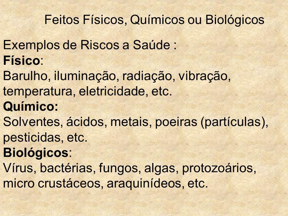 Feitos Físicos, Químicos ou Biológicos