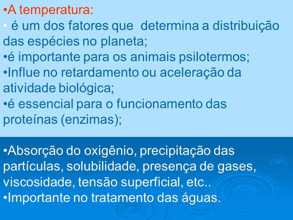 A temperatura: é um dos fatores que determina a distribuição das espécies no planeta; é importante para os animais psilotermos;
