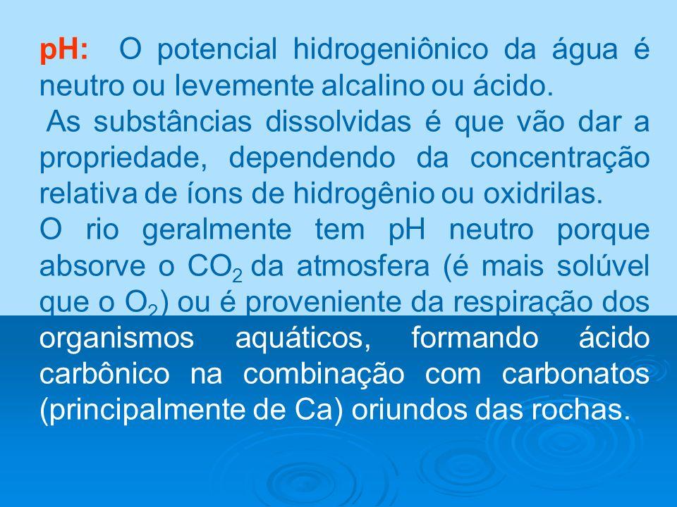 pH: O potencial hidrogeniônico da água é neutro ou levemente alcalino ou ácido.