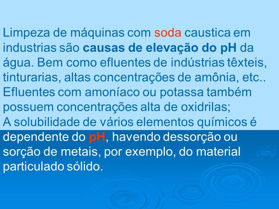 Limpeza de máquinas com soda caustica em industrias são causas de elevação do pH da água. Bem como efluentes de indústrias têxteis, tinturarias, altas concentrações de amônia, etc..