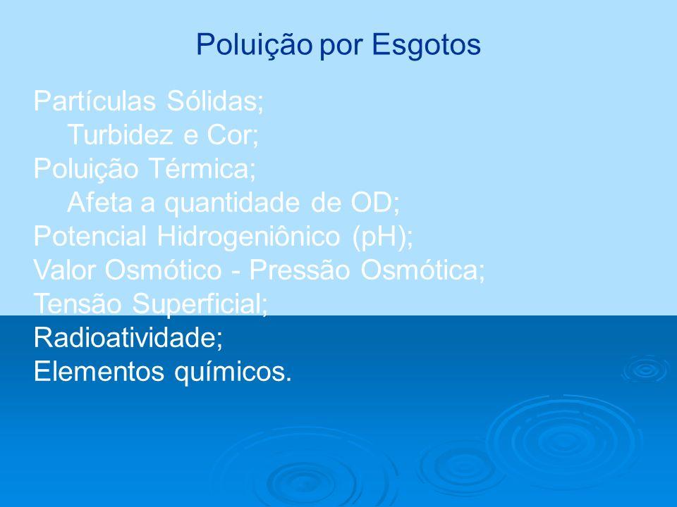Poluição por Esgotos Partículas Sólidas; Turbidez e Cor;