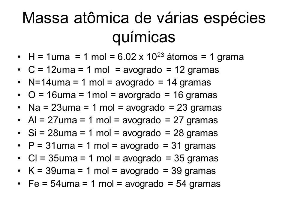 Massa atômica de várias espécies químicas