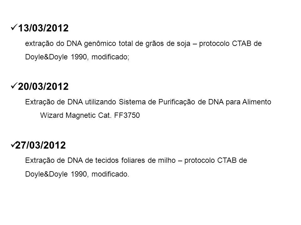13/03/2012extração do DNA genômico total de grãos de soja – protocolo CTAB de Doyle&Doyle 1990, modificado;