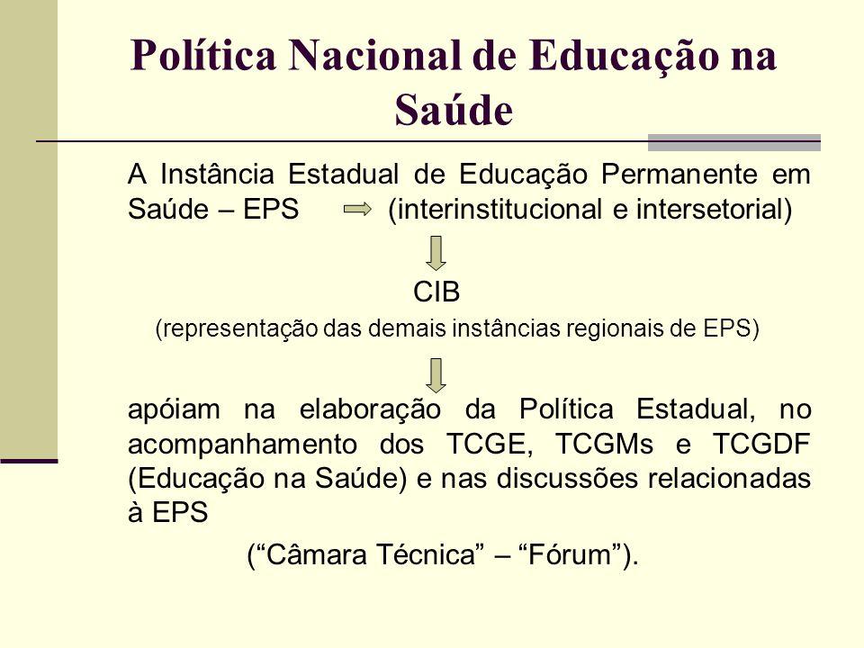 Política Nacional de Educação na Saúde