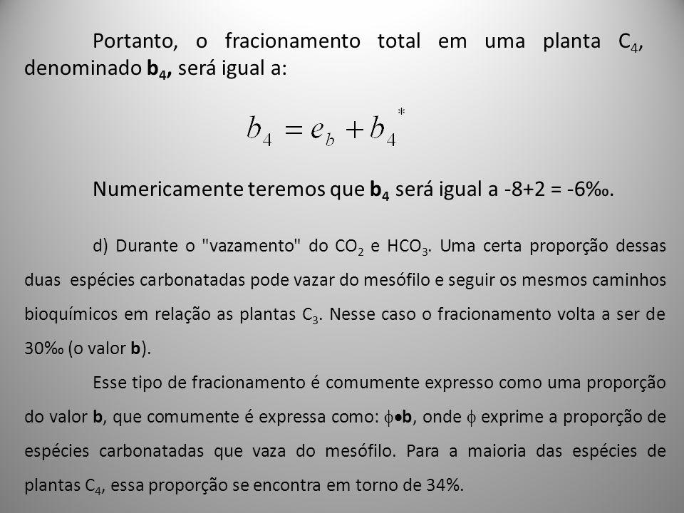 Numericamente teremos que b4 será igual a -8+2 = -6‰.