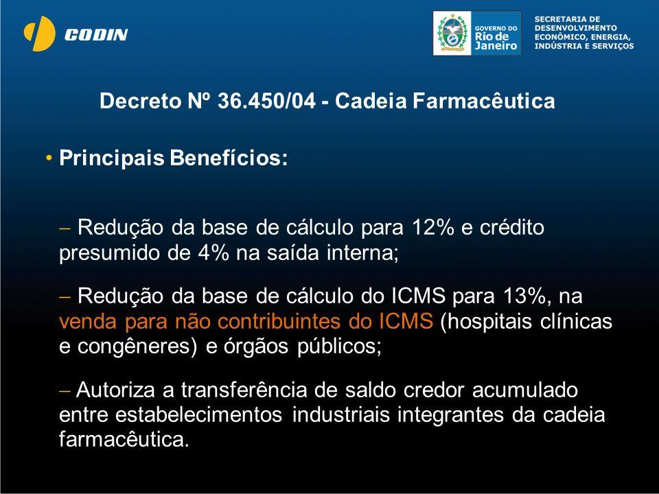 Decreto Nº 36.450/04 - Cadeia Farmacêutica