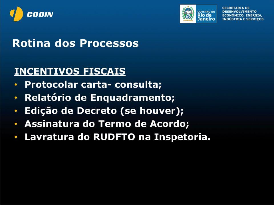 Rotina dos Processos INCENTIVOS FISCAIS Protocolar carta- consulta;
