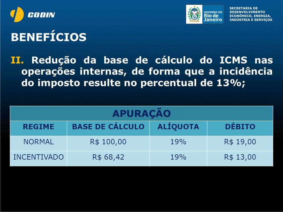 BENEFÍCIOS II. Redução da base de cálculo do ICMS nas operações internas, de forma que a incidência do imposto resulte no percentual de 13%;