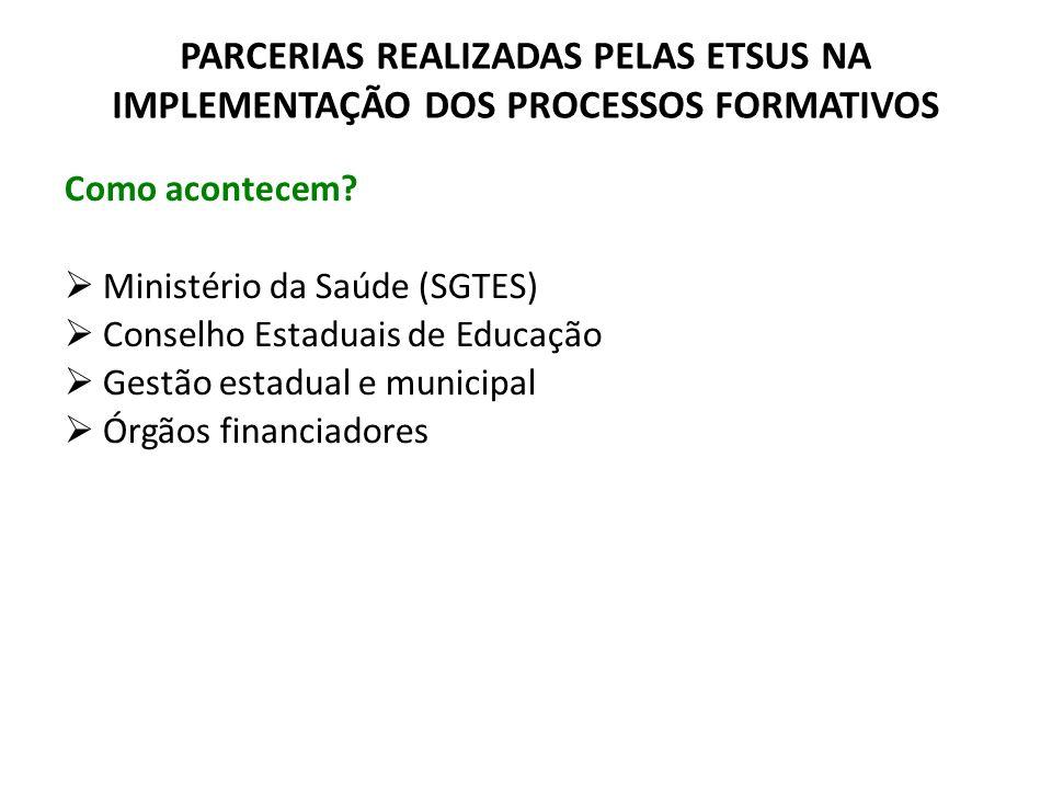 PARCERIAS REALIZADAS PELAS ETSUS NA IMPLEMENTAÇÃO DOS PROCESSOS FORMATIVOS