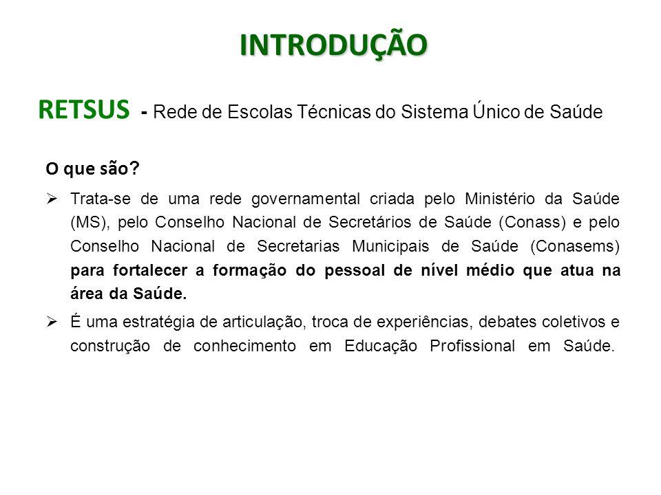 INTRODUÇÃO RETSUS - Rede de Escolas Técnicas do Sistema Único de Saúde