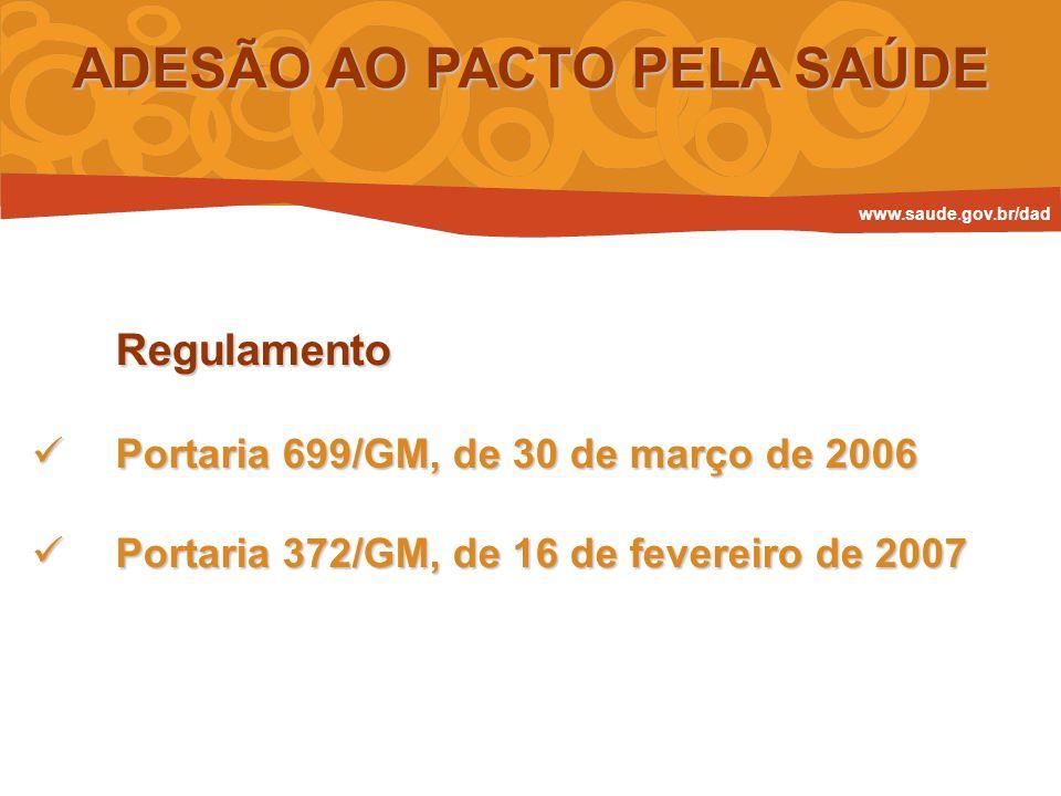 ADESÃO AO PACTO PELA SAÚDE