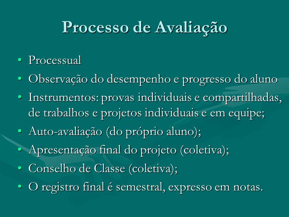 Processo de Avaliação Processual