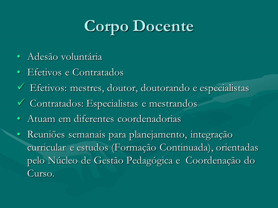 Corpo Docente Adesão voluntária Efetivos e Contratados