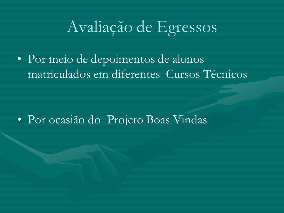Avaliação de EgressosPor meio de depoimentos de alunos matriculados em diferentes Cursos Técnicos.