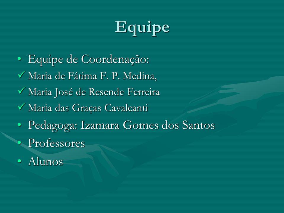 Equipe Equipe de Coordenação: Pedagoga: Izamara Gomes dos Santos