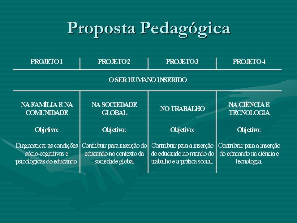 Proposta Pedagógica