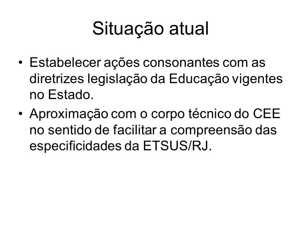 Situação atual Estabelecer ações consonantes com as diretrizes legislação da Educação vigentes no Estado.
