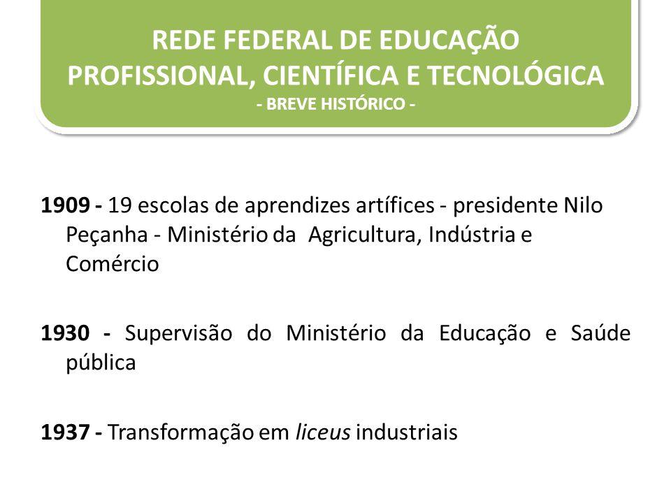 REDE FEDERAL DE EDUCAÇÃO PROFISSIONAL, CIENTÍFICA E TECNOLÓGICA - BREVE HISTÓRICO -