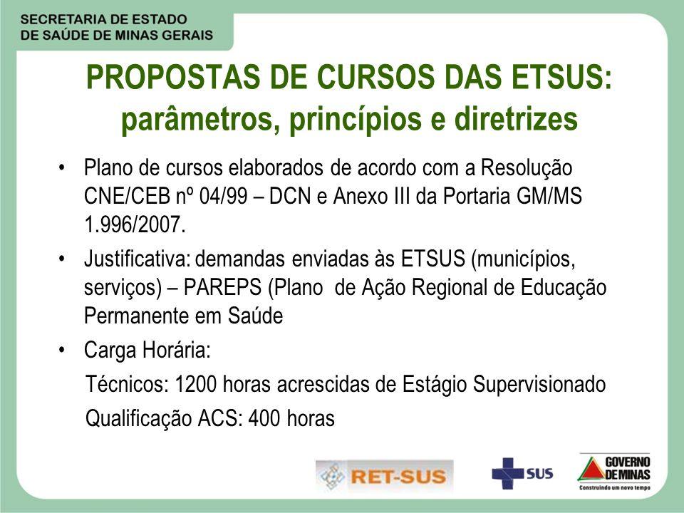 PROPOSTAS DE CURSOS DAS ETSUS: parâmetros, princípios e diretrizes