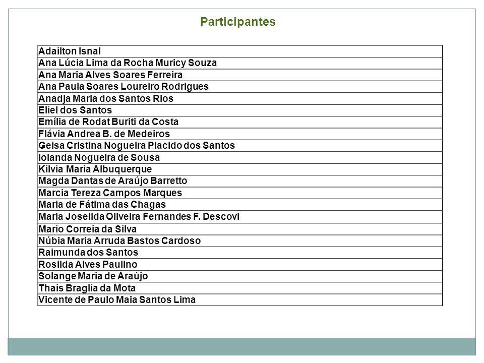Participantes Adailton Isnal Ana Lúcia Lima da Rocha Muricy Souza