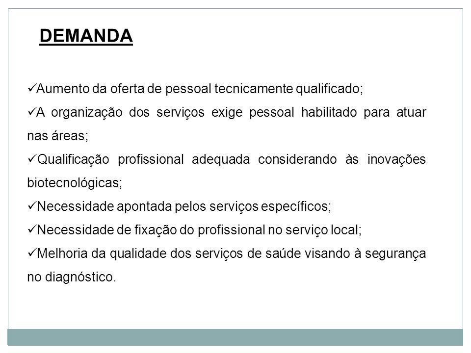 DEMANDA Aumento da oferta de pessoal tecnicamente qualificado;