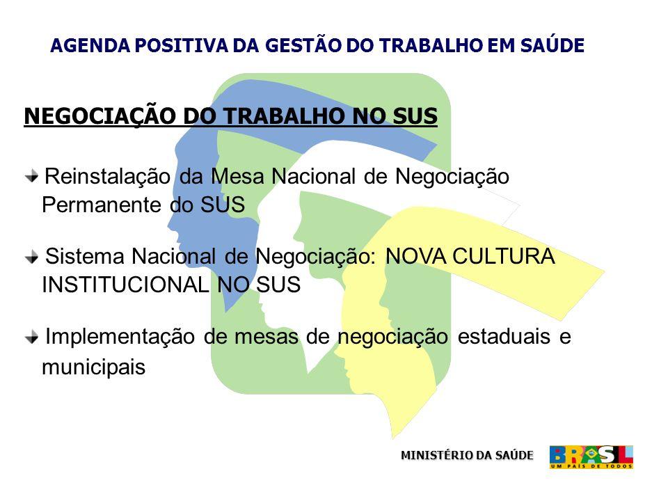 AGENDA POSITIVA DA GESTÃO DO TRABALHO EM SAÚDE
