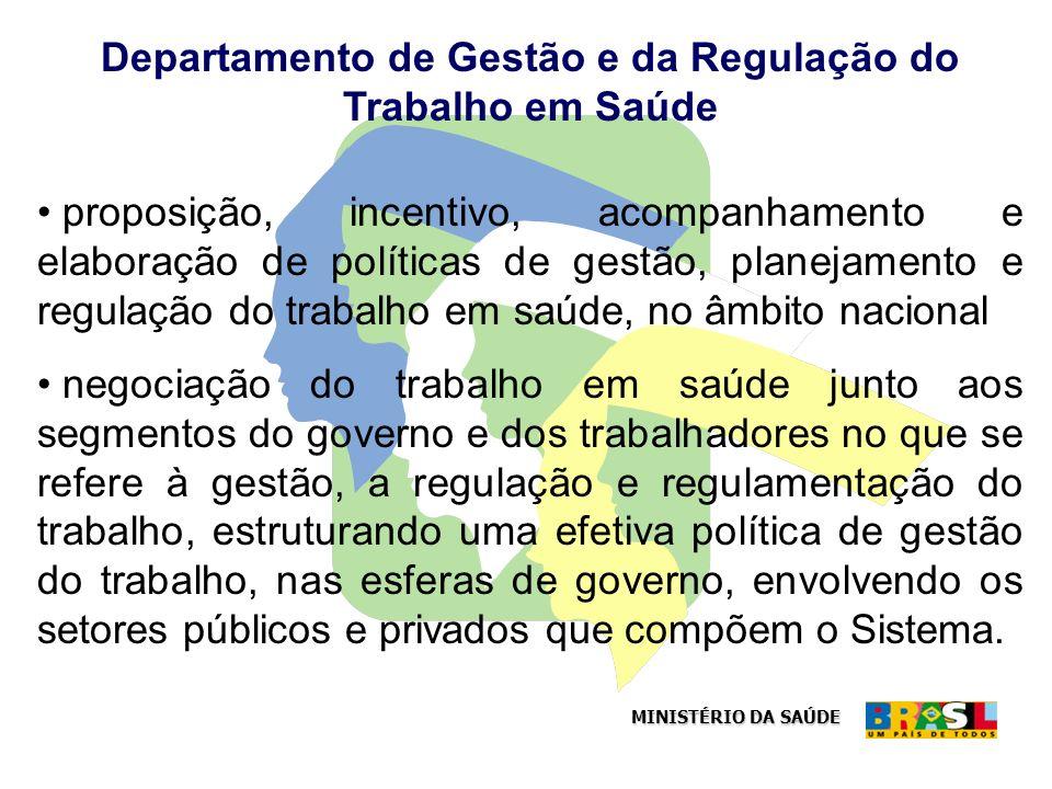 Departamento de Gestão e da Regulação do Trabalho em Saúde
