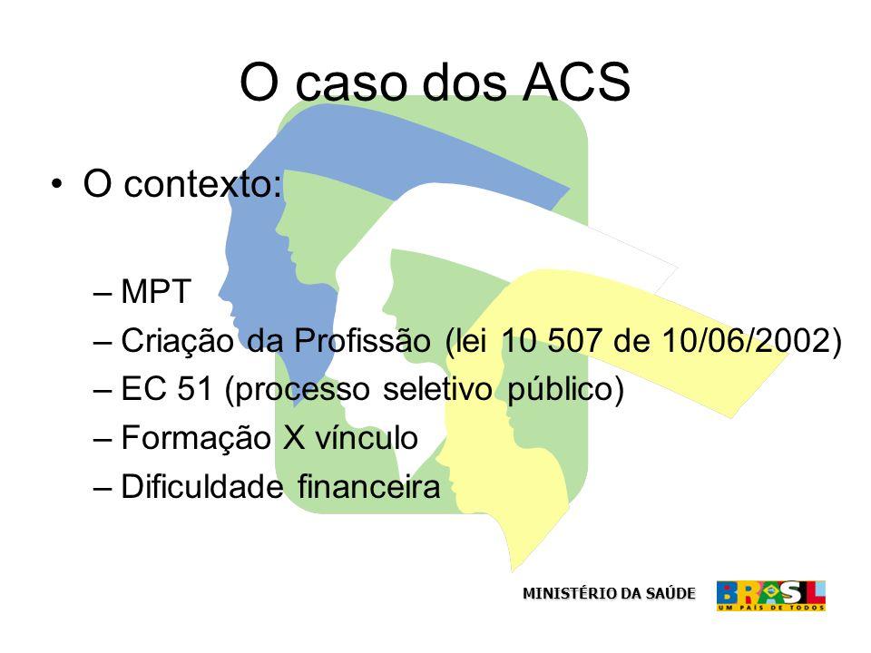 O caso dos ACS O contexto: MPT
