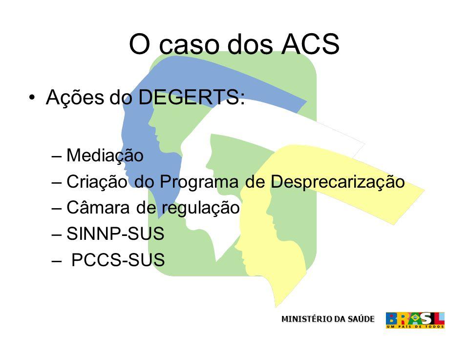 O caso dos ACS Ações do DEGERTS: Mediação