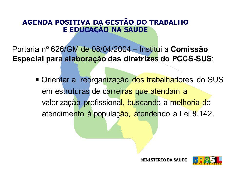 AGENDA POSITIVA DA GESTÃO DO TRABALHO