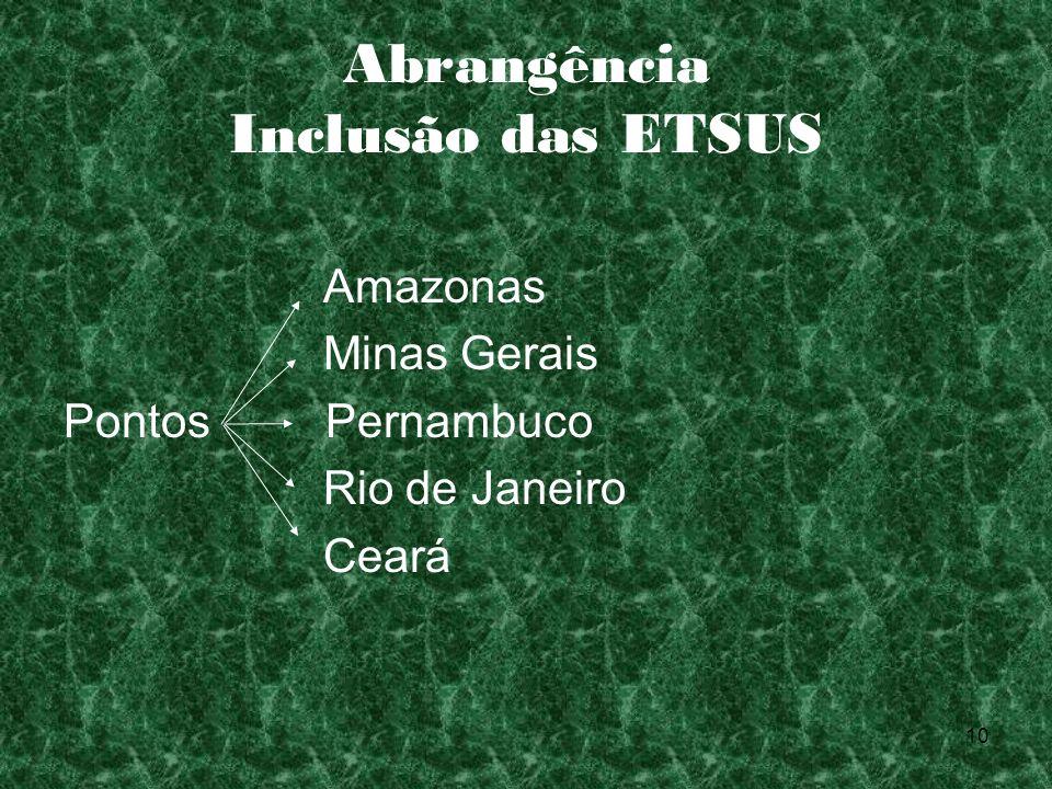 Abrangência Inclusão das ETSUS