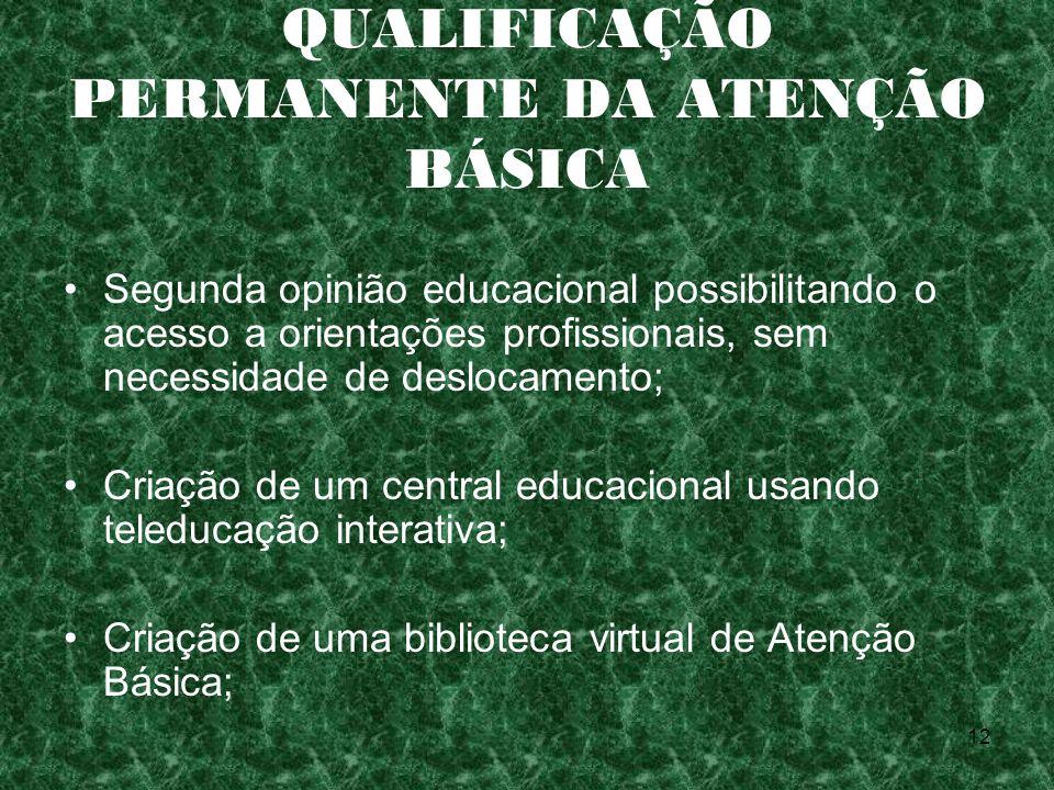 QUALIFICAÇÃO PERMANENTE DA ATENÇÃO BÁSICA