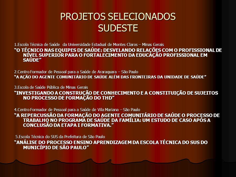 PROJETOS SELECIONADOS SUDESTE