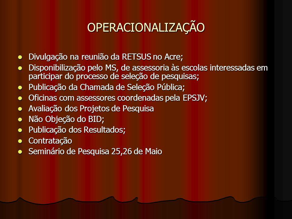 OPERACIONALIZAÇÃO Divulgação na reunião da RETSUS no Acre;