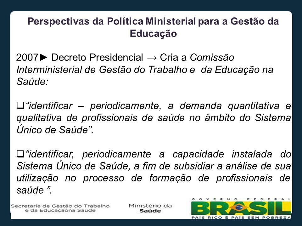 Perspectivas da Política Ministerial para a Gestão da Educação