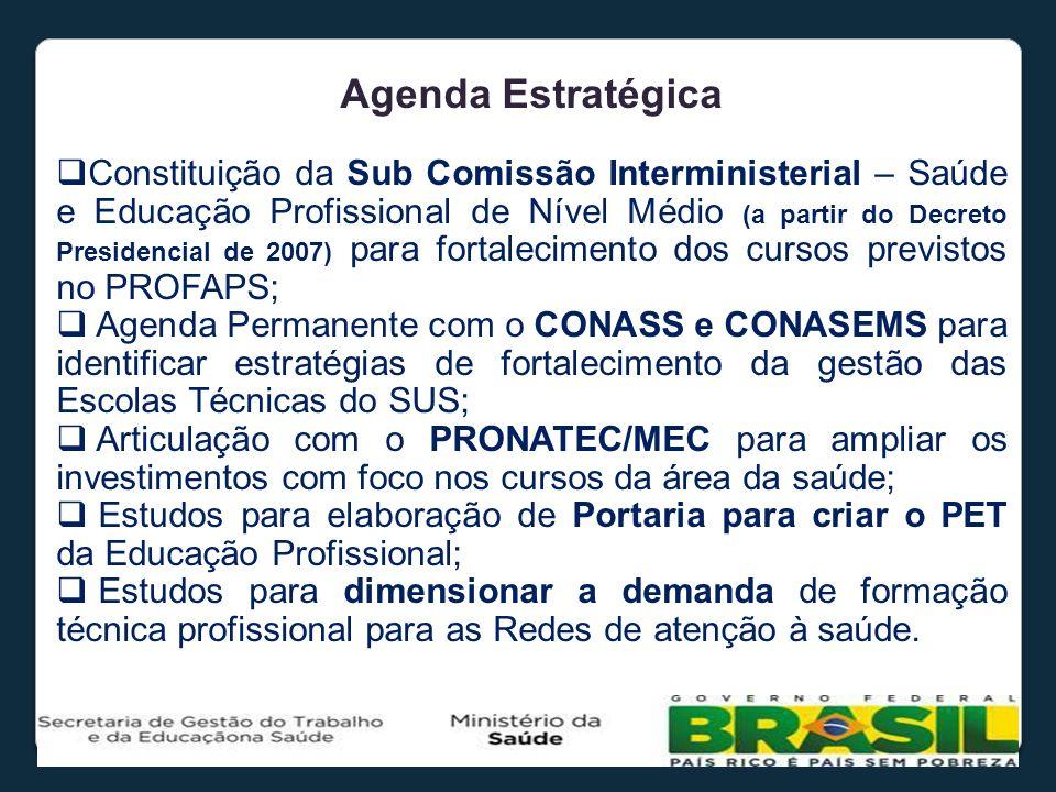 Agenda Estratégica