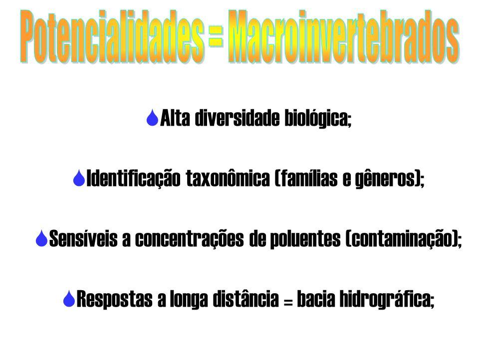 Potencialidades = Macroinvertebrados