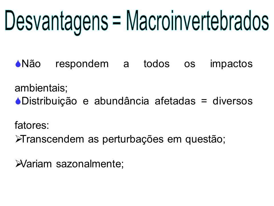 Desvantagens = Macroinvertebrados