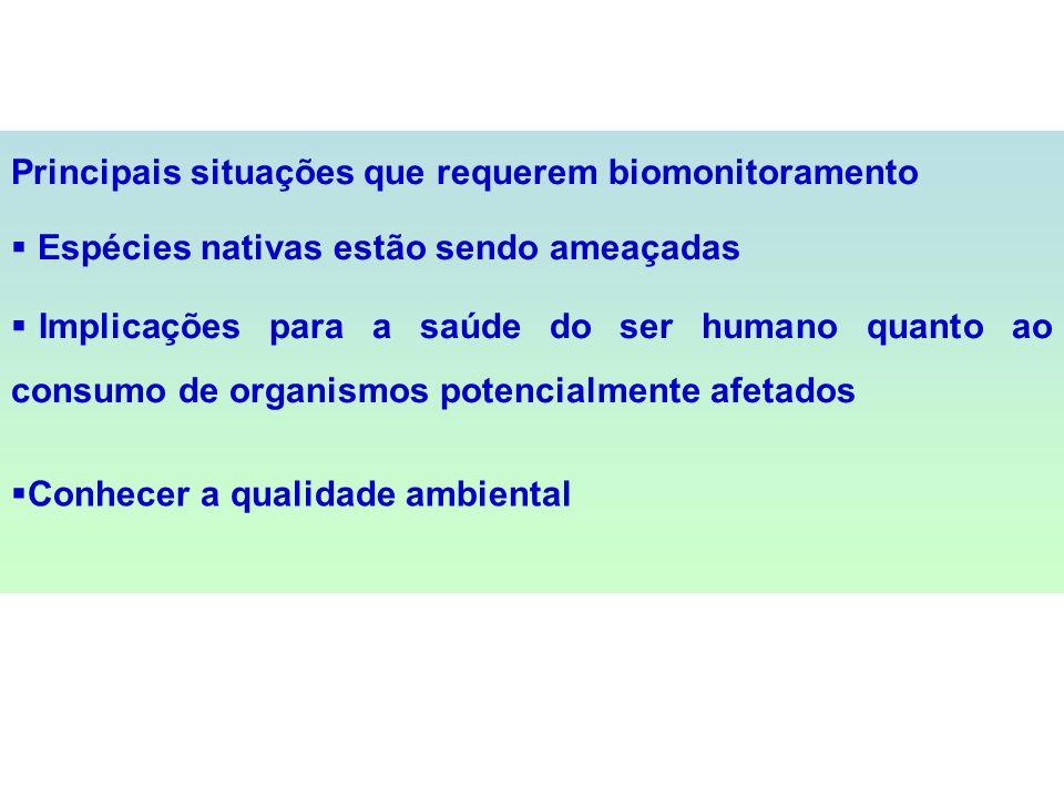 Principais situações que requerem biomonitoramento