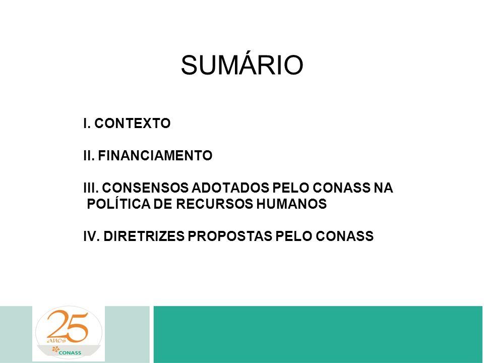 SUMÁRIO I. CONTEXTO II. FINANCIAMENTO