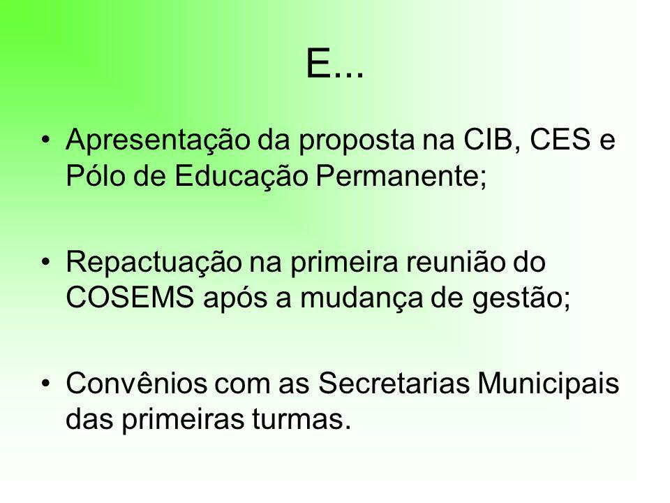 E... Apresentação da proposta na CIB, CES e Pólo de Educação Permanente; Repactuação na primeira reunião do COSEMS após a mudança de gestão;